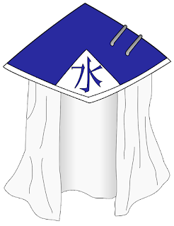 Topi Mizukage