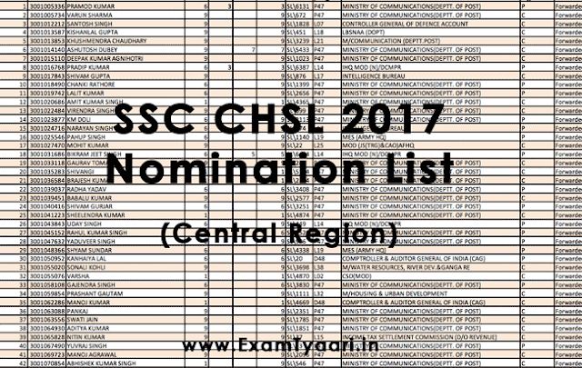 SSC CHSL 2016 Nomination List [Central Region] - PDF - Exam Tyaari