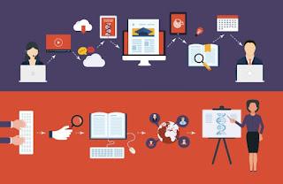 Konsep Pembelajaran, Prinsip, dan Dimensi Kunci Pembelajaran_