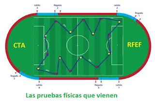 arbitros-futbol-PRUEBAS-FISICAS