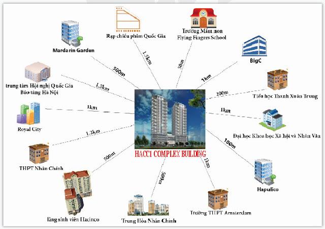 Liên kết vùng Chung cư HACC1 Complex Building