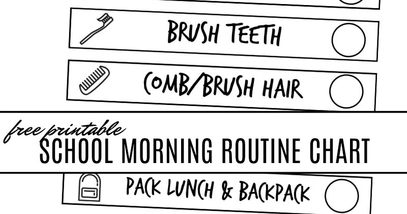 graphic relating to Morning Routine Checklist Printable called Totally free Printable University Early morning Visible Schedule Chart for Small children