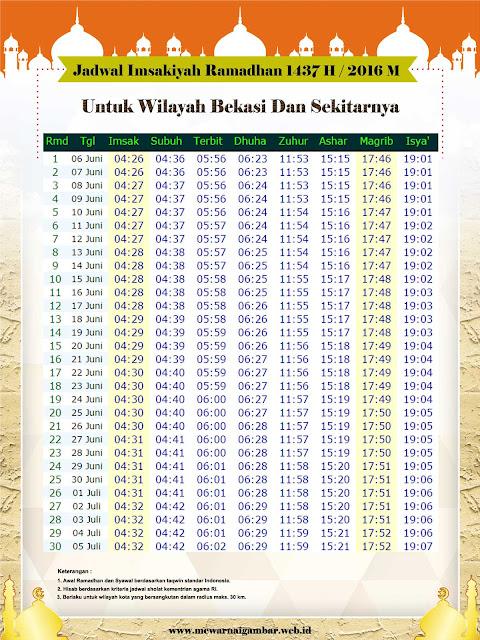 Jadwal Imsakiyah Bekasi 2016 M Ramadhan 1437 H