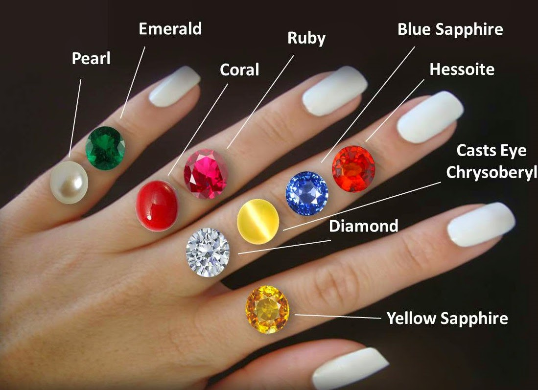 Profession Wise Wear Gemstone