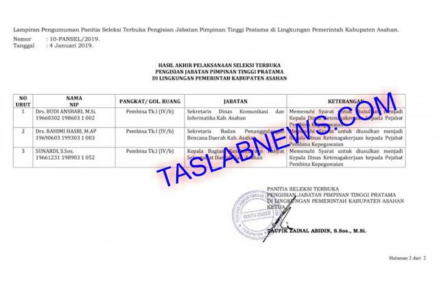 Daftar nama tiga pejabat di Asahan yang memperebutkan posisi Kadisnaker.