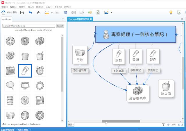 Xmind 7.5 Pro