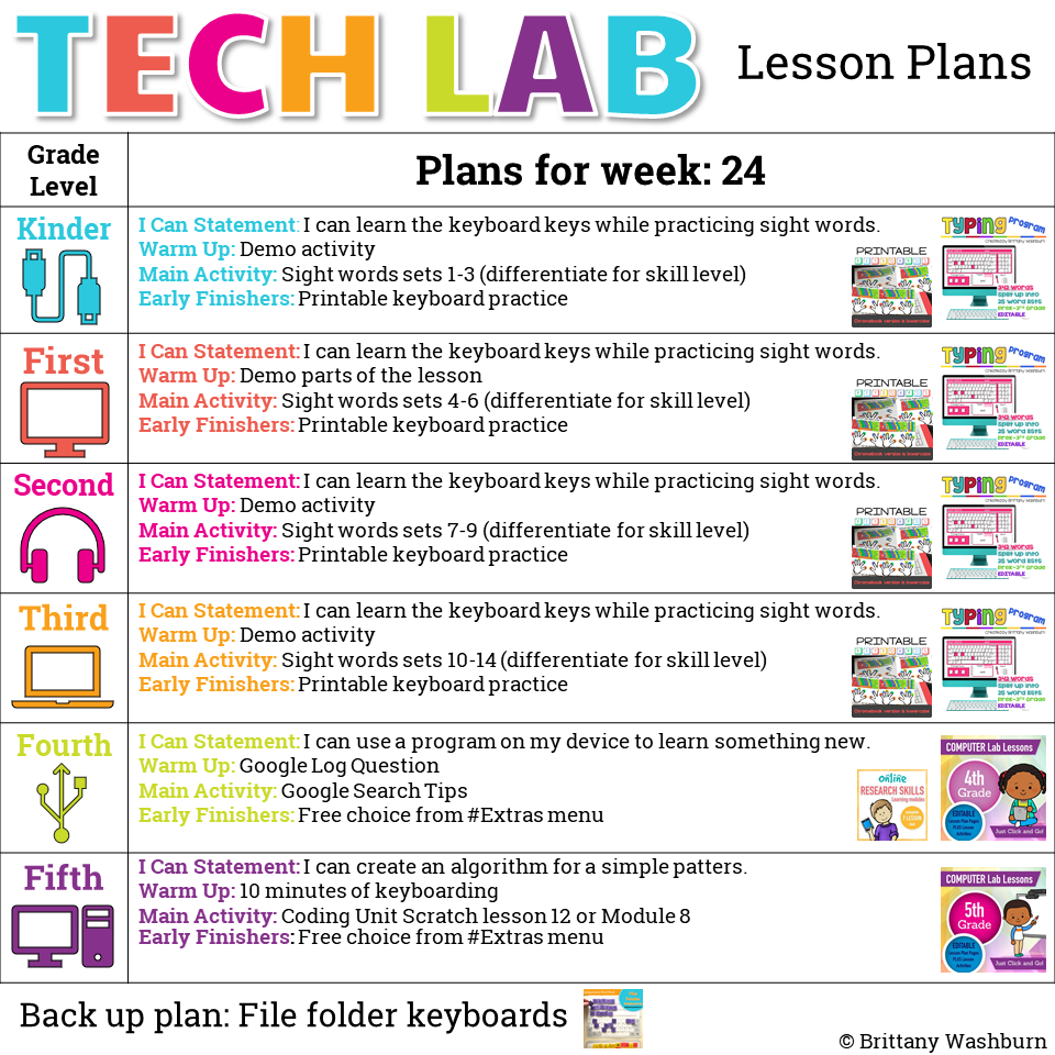 Technology Teaching Resources with Brittany Washburn: Weekly Tech