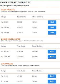 Paket Internet BOLT!! 4g Kini dengan Kuota Unlimited Sepuasnya Tanpa Syarat