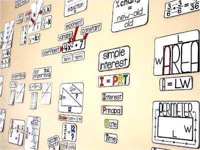 7th grade visual math word wall