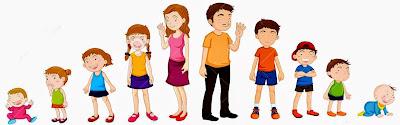 Crecimiento y desarrollo niños niñas