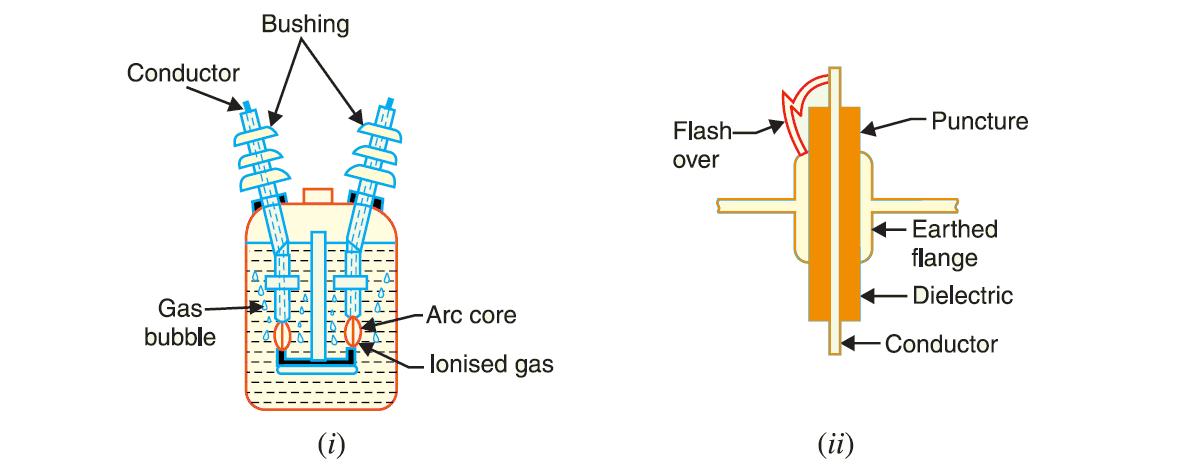 wiring diagram switchgear 1t schwabenschamanen de \u2022 Riello RDB Wiring Diagrams circuit as well high voltage switchgear diagram on high voltage rh 15 6 11 art brut creation de switchgear wiring diagram pdf