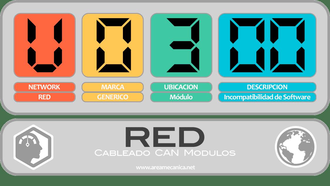 CODIGOS DE FALLA (U0300-U03FF) RED | OBD2 | DTC