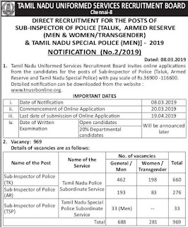 Tamil Nadu Sub Inspector of Police Recruitment Exam 2019