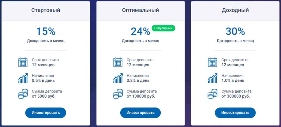 Инвестиционные планы РосФинанс