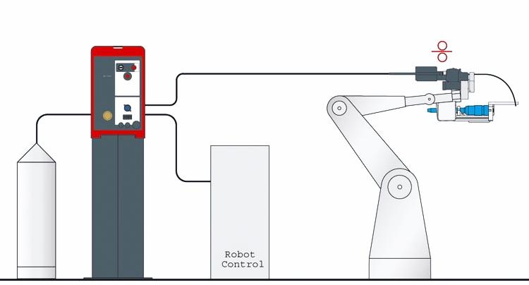 Технология лазерной сварки «Coldwire»