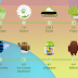 "Android :""Introduction"""
