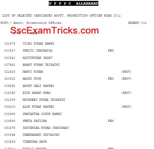 SscExamTricks com: UPPSC APO Result  Merit List 2017