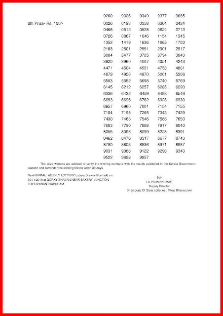 Kerala Lottery Today 23-11-2018 NIRMAL Lottery Result NR-96 keralalottery.info-page-002