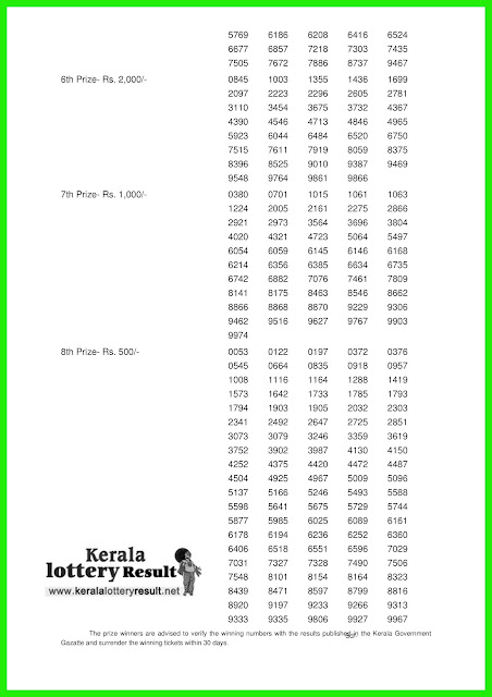 Xmas New Year Bumper (BR 65) Lottery Result 23 January 2019 | New Year Bumper Result 2018 - 2019