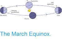 http://sciencythoughts.blogspot.co.uk/2017/03/the-march-equinox.html