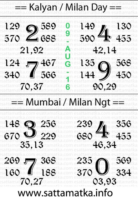 SattaMatka.Mobi Achuk Lucky Chart For Kalyan Matka [09-Aug]