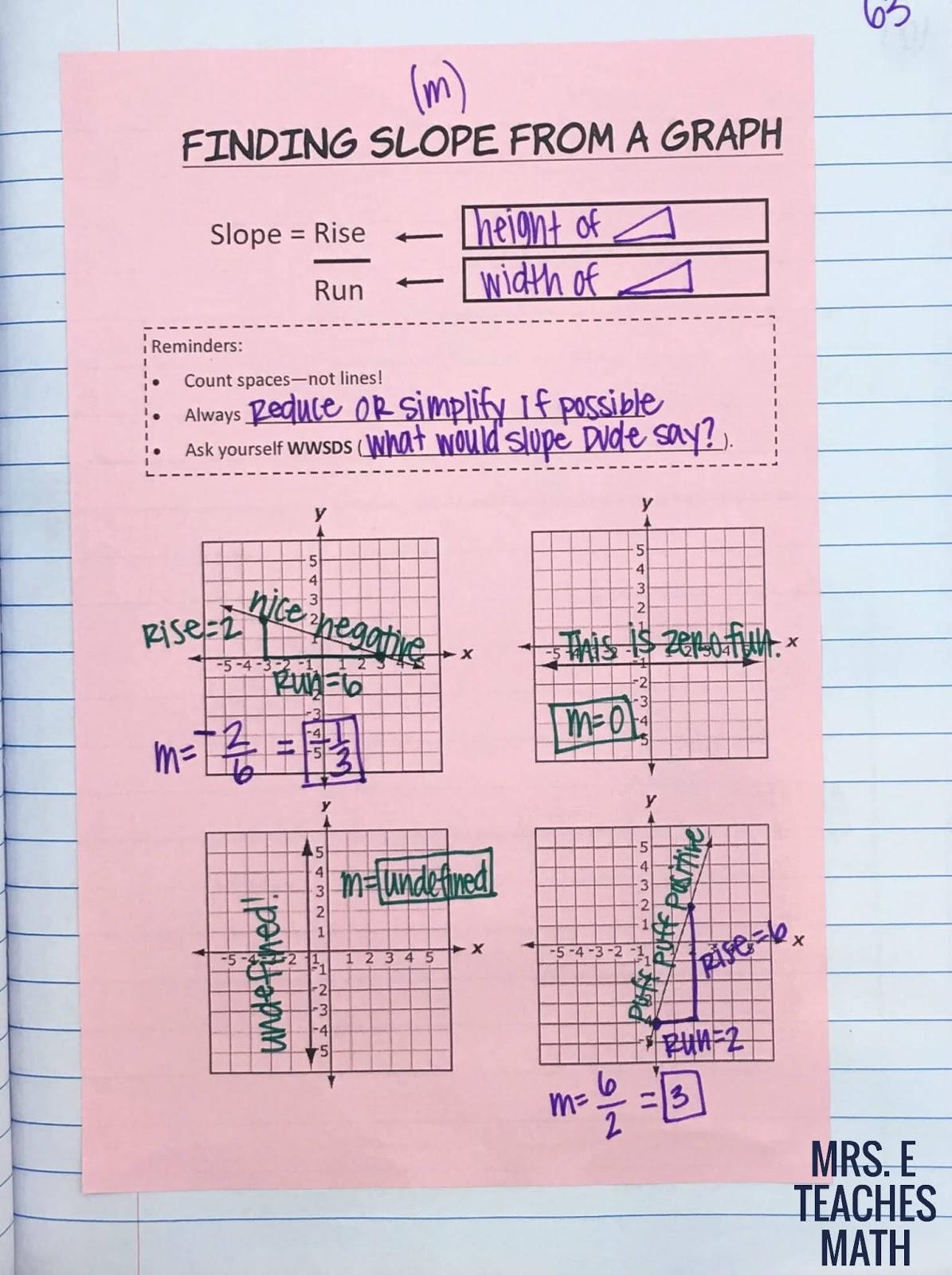 Slope Inb Pages