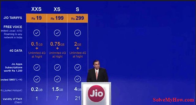 reliance jio 4g tariff data plans in india