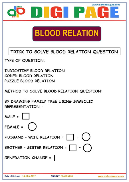 DP | Blood Relation | 14 - July - 17 |
