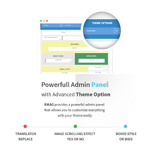 Custom templates responsive,SEO,full custom