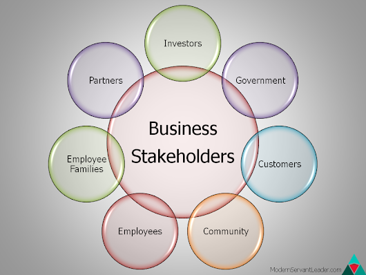 the rights of common stake holders in a company External stakeholders are not a part of the business, such as vendors or suppliers, but have an interest in its outcome primary and secondary stakeholders primary stakeholders have a major interest in the success of a project because they are directly affected by the outcome.