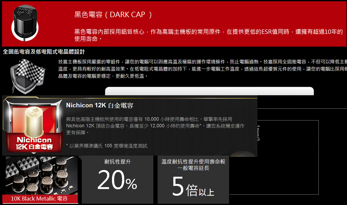 [心得] 購買主機板第三步:認識細節資訊 - PC_Shopping板 - Disp BBS