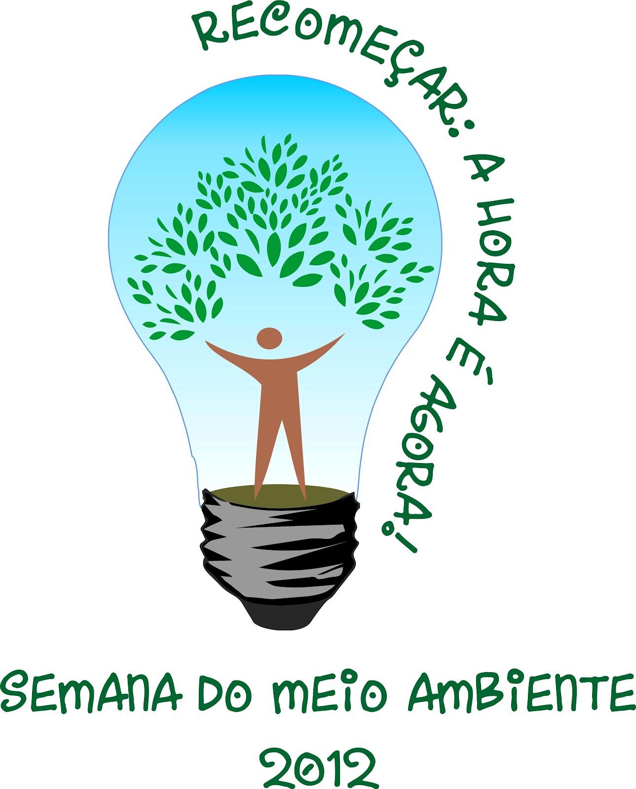 Frases De Conscientização Do Meio Ambiente