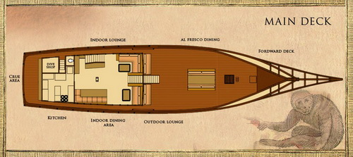 Tinuku Pinisi sailing boat El Aleph Luxury Yacht beautiful architectural works craftsmen as boutique hotel explorers