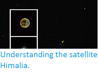 https://sciencythoughts.blogspot.com/2014/09/understanding-satellite-himalia.html