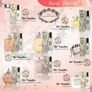 Kenali Jenis Perfume,Dexandra,Perfume