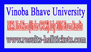 Vinoba Bhave University B.Sc General Part-2 June 2016 Exam Results
