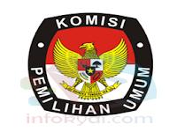 Lowongan Kerja Komisi Pemilihan Umum (KPU) Terbaru