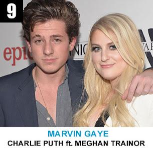 Charlie Puth - Marvin Gaye ft. Meghan Trainor
