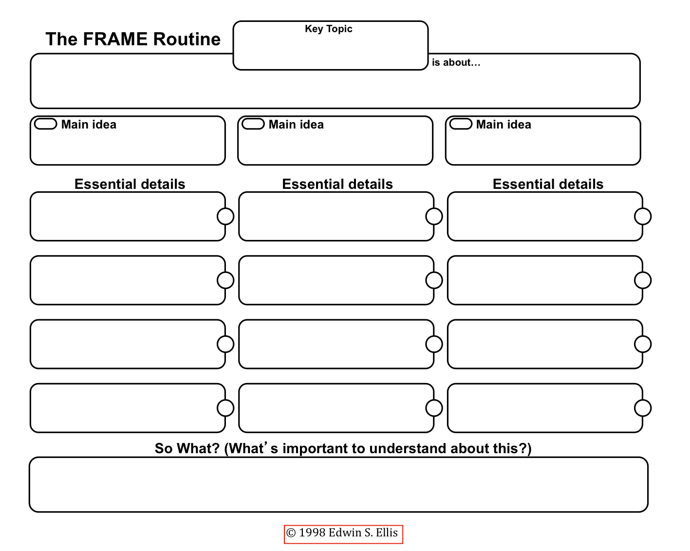 Real Teachers Learn Graphic Organizers The Framing Routine