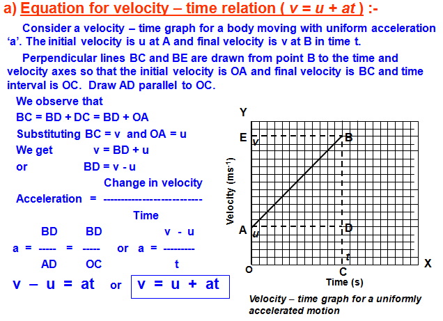 Laws of Motion notes,velocity time graph,