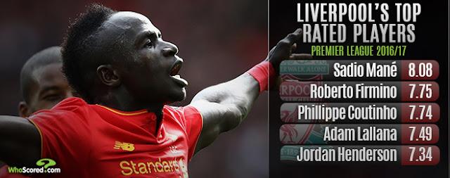 Liverpool memiliki barisan penyerang berskill tinggi yang cocok menjadi pemangsa Si Angsa, Prediksi Swansea vs Liverpool, GW7 EPL 2016/2017