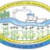 Senior Engineer - lringa Urban Water Supply and Sanitation Authority