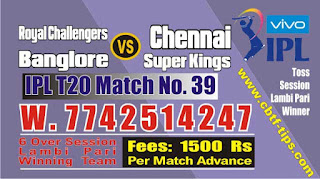 IPL 2019 39th Match Prediction Tips by Experts RCB vs CSK