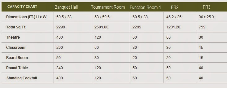 banquet tournament room