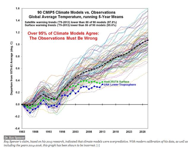 Lyspunkt: sans i samling : Yes, all the 6 remaining climate