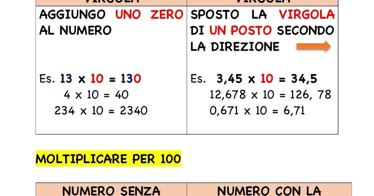 Moltiplicare E Dividere Per 10 100 E 1000