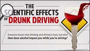 The Muzzo effect: First-time offenders who drive drunk now going to jail