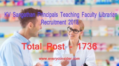 RSMSSB Rajasthan Pharmacist Recruitment 2018