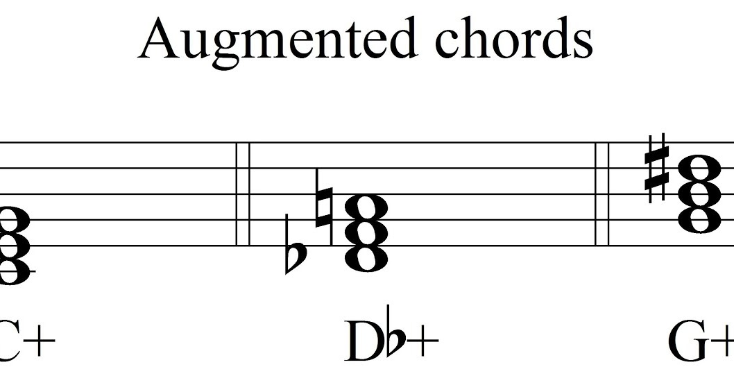 Music Theory Augmented Chords
