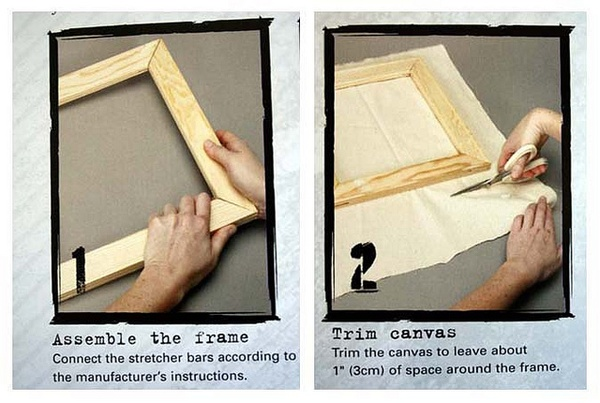 kendraburtonart how to stretch a painting on canvas using picture framers stretcher bars. Black Bedroom Furniture Sets. Home Design Ideas